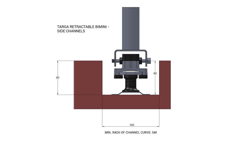 Targa Retractable Bimini - Side Channels